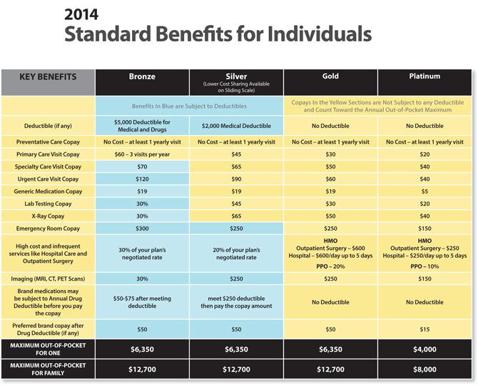individual health insurance california: